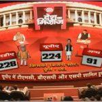 मूड ऑफ द नेशन: 2019 में सपा-बसपा और TMC बिगाड़ ..